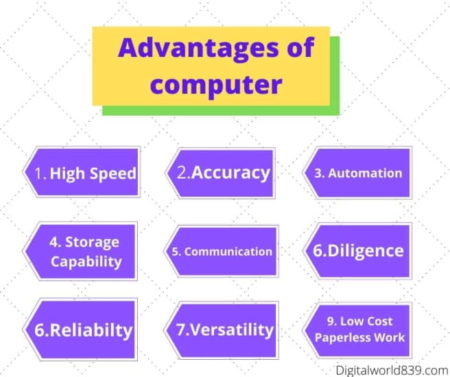 Advantages of using computer