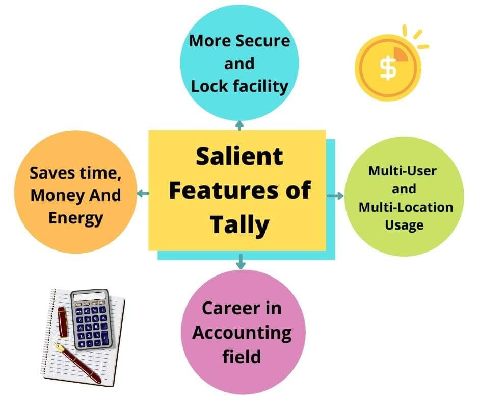 Features of tally