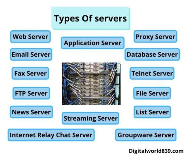 Types Of servers