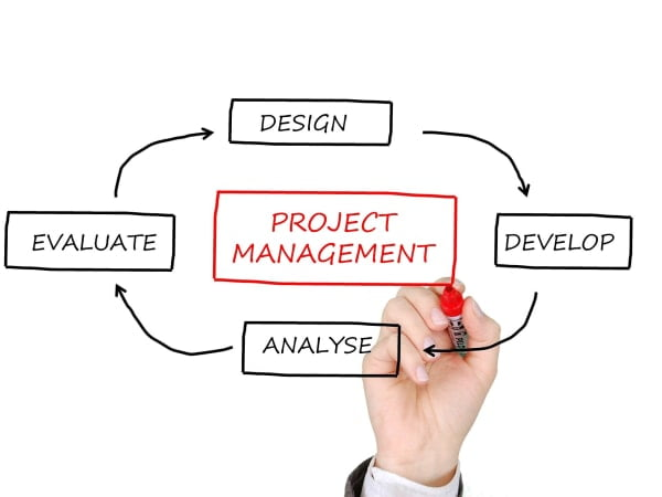 Computer software for business management