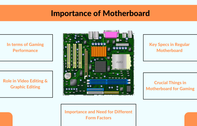 Importance of Motherboard's Computer in Various Aspects.