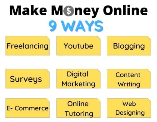 Make-money-through-Internet