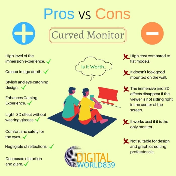 Advantages and Disadvantages of Curved monitor