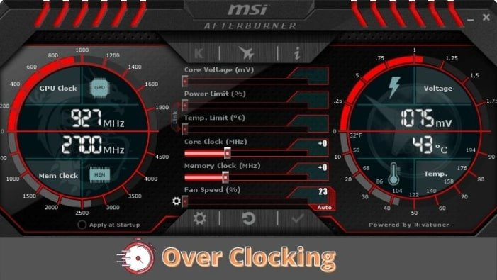 VRM increases overclocking performance