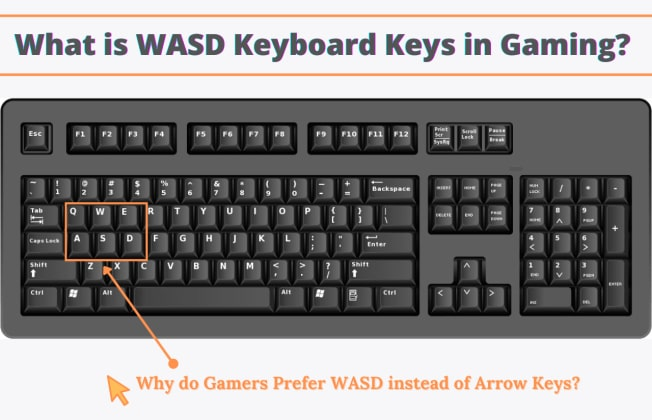 What is WASD Gaming, Why do Gamers prefer WASD Keys of Keyboard
