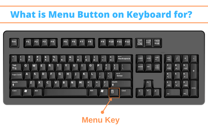 What is the Menu Key on the Keyboard? What does it do?